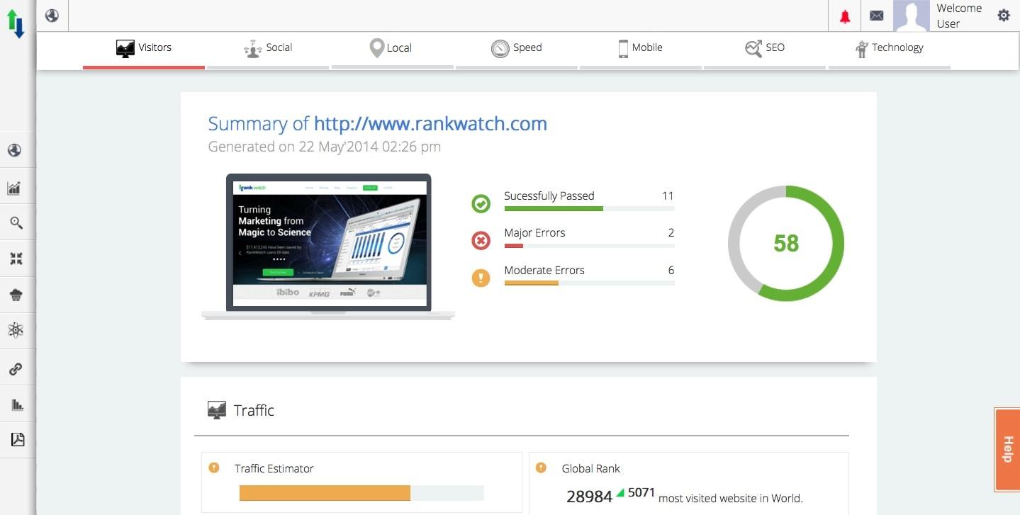 Website analyser